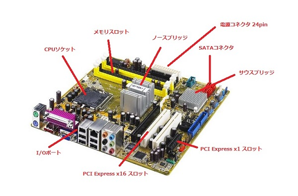 motherboardkaisetu