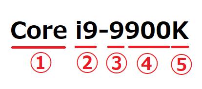 corei9-9900ktop
