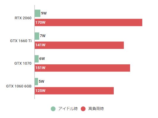 gtx1660ti-watt