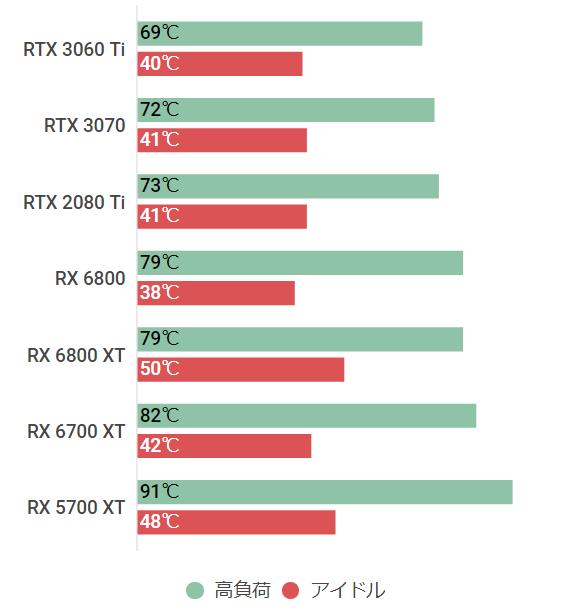 rx6700xt-temp