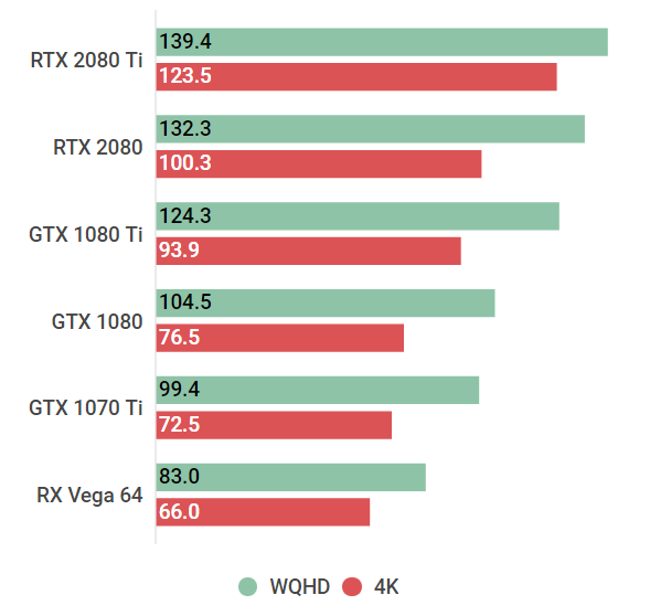 rtx2080ti-civ6