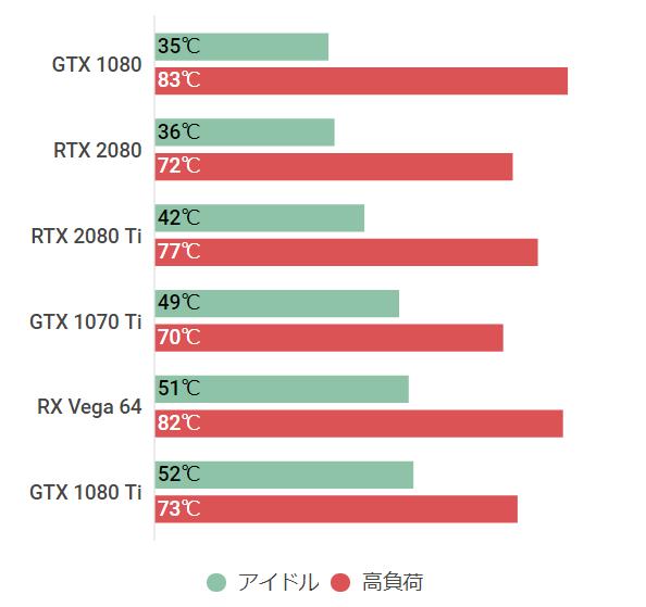 rtx2080ti-temp