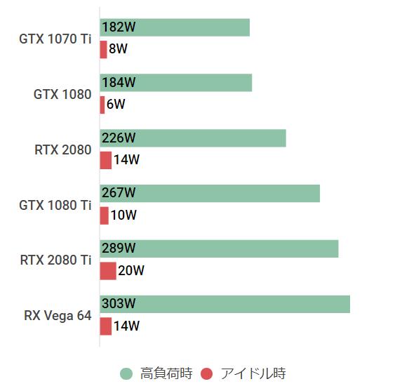 rtx2080ti-watt