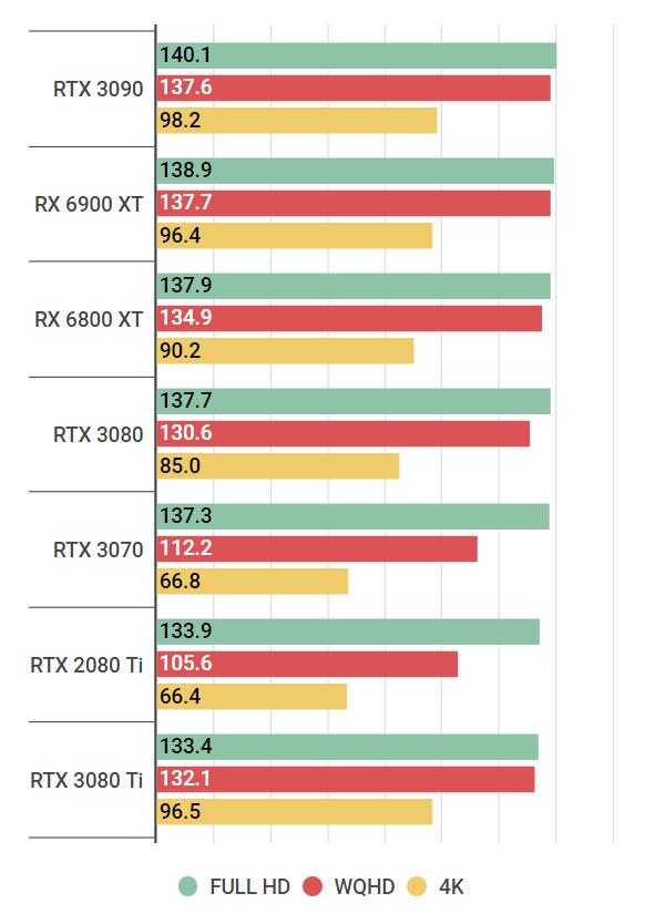 rtx3080ti-hitman3