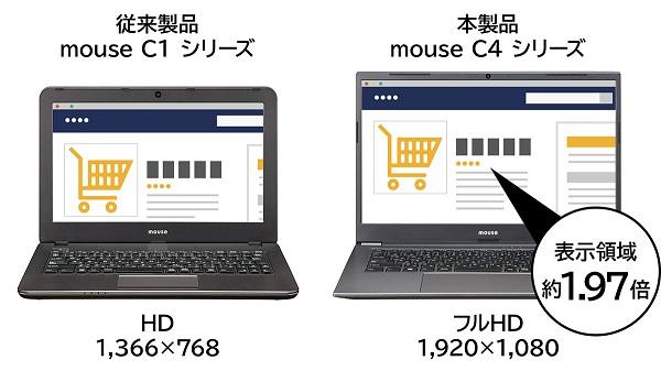 mouse C4-Ehikaku