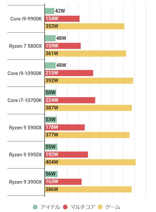 95950xwatt