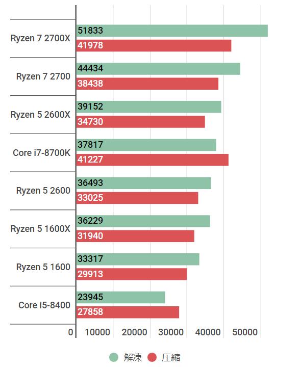 ryzen52600-zip